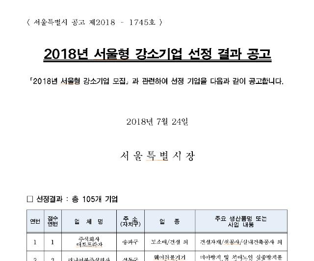 2018년서울형강소기업선정결과공고(20180724).PNG